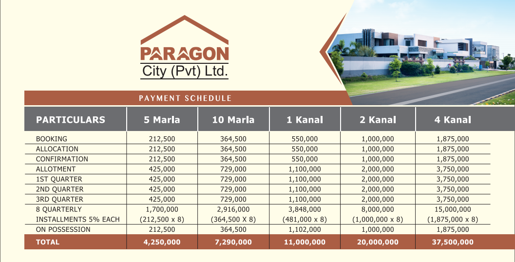 paragon-city-residential-payment-plan